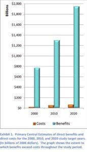 chart 2 jw blog copy